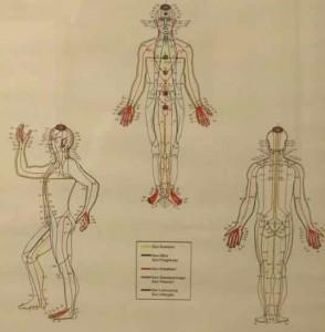 Thai yoga massage kursus